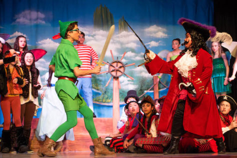 Peter Pan Jr. 2019 Review